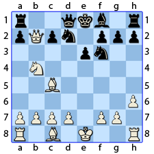Chess Image 20: Plays his Queen's Knight to the fourth house of the other Lady's Knight