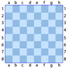 Chess Image 3: The board