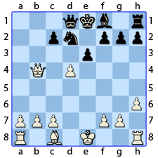 Chess Image 32: Moves his Queen's Pawn to four places from the other Queen