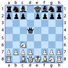 Chess Image 8: His Queen's Knight moves to the Bishop's third house, aiming towards the Lady